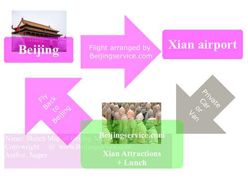 Beijing Xian One Day Tour map