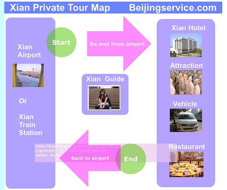 Travel China Guide Xian Private One Day Tour